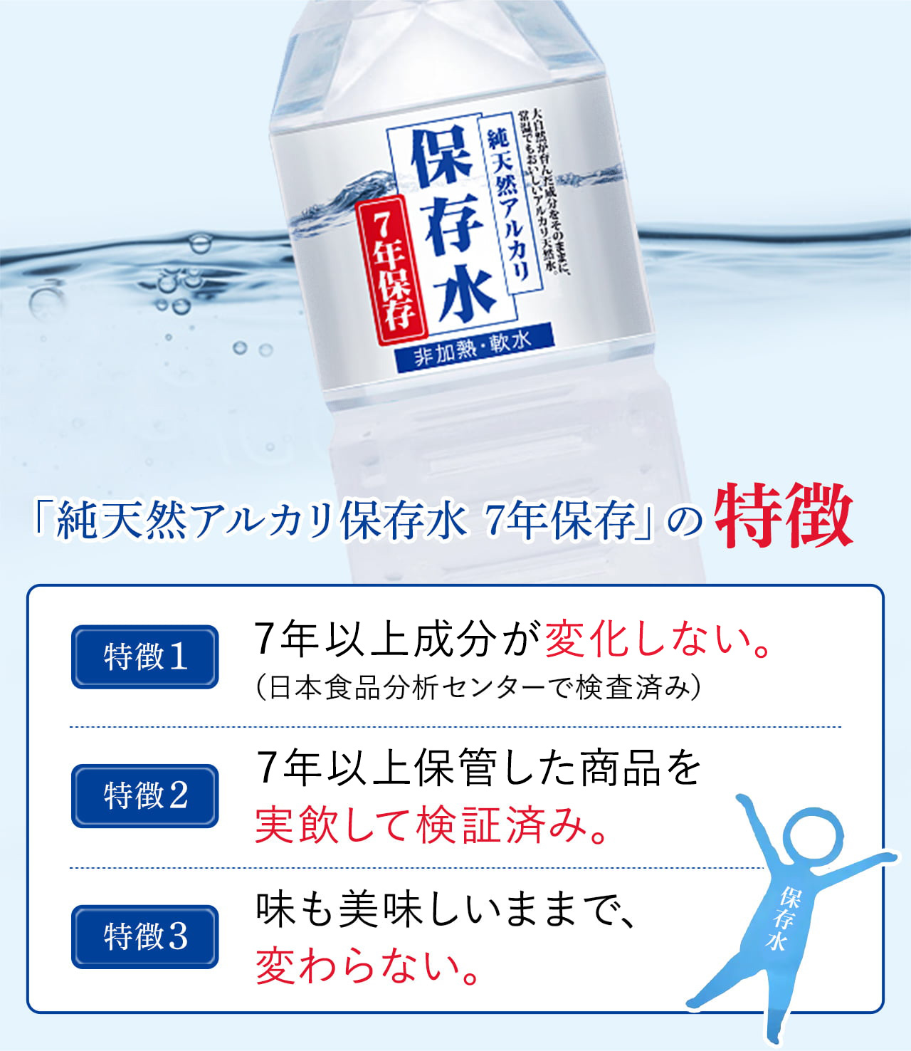 「純天然アルカリ保存水 7年保存」の特徴 特徴1 7年以上成分が変化しない(日本食品分析センターで実証済み) 特徴2 7年以上保管した商品を実飲して検証済み。特徴3 味も美味しいままで変わらない。